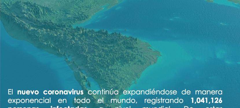 Situación del COVID-19 enCentroamérica