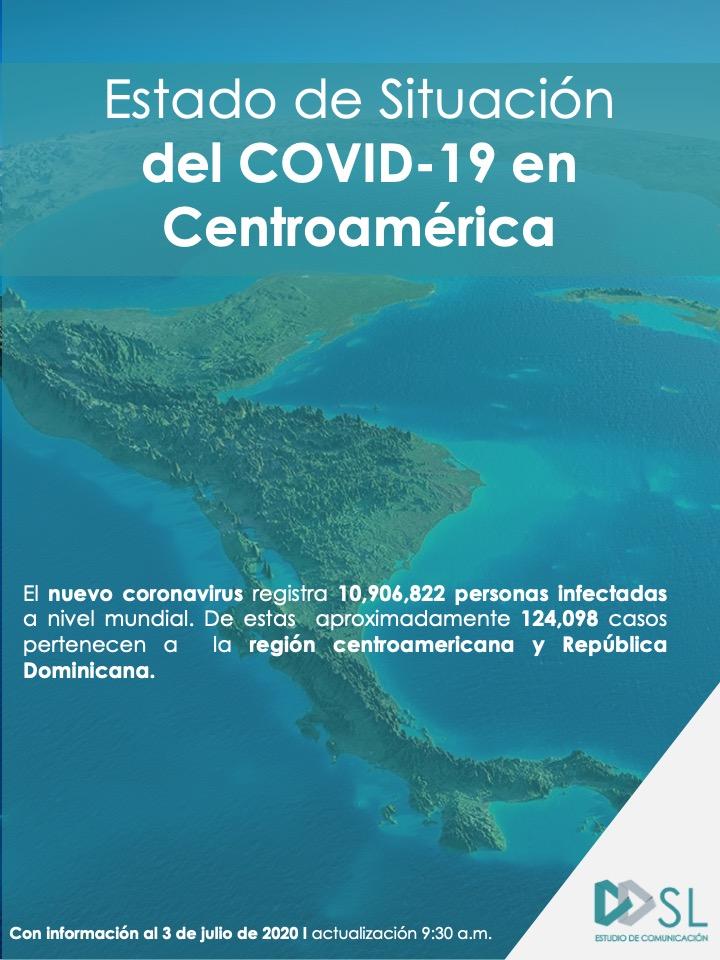 Estado de Situación COVID-19 en Centroamérica 03072020